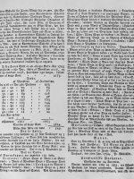 1794 Aahuus Stiftstidenes Facksimil 2