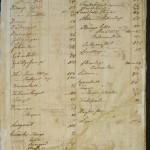 Husförhör 1827 - 1830.