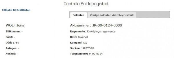 Jöns Wolf i Centrala Soldatregistret
